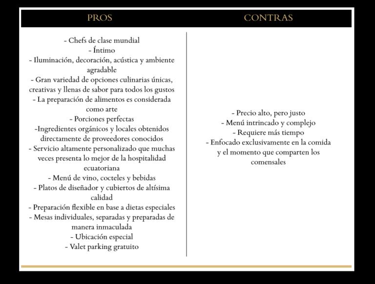 Opciones en los restaurantes de Quito